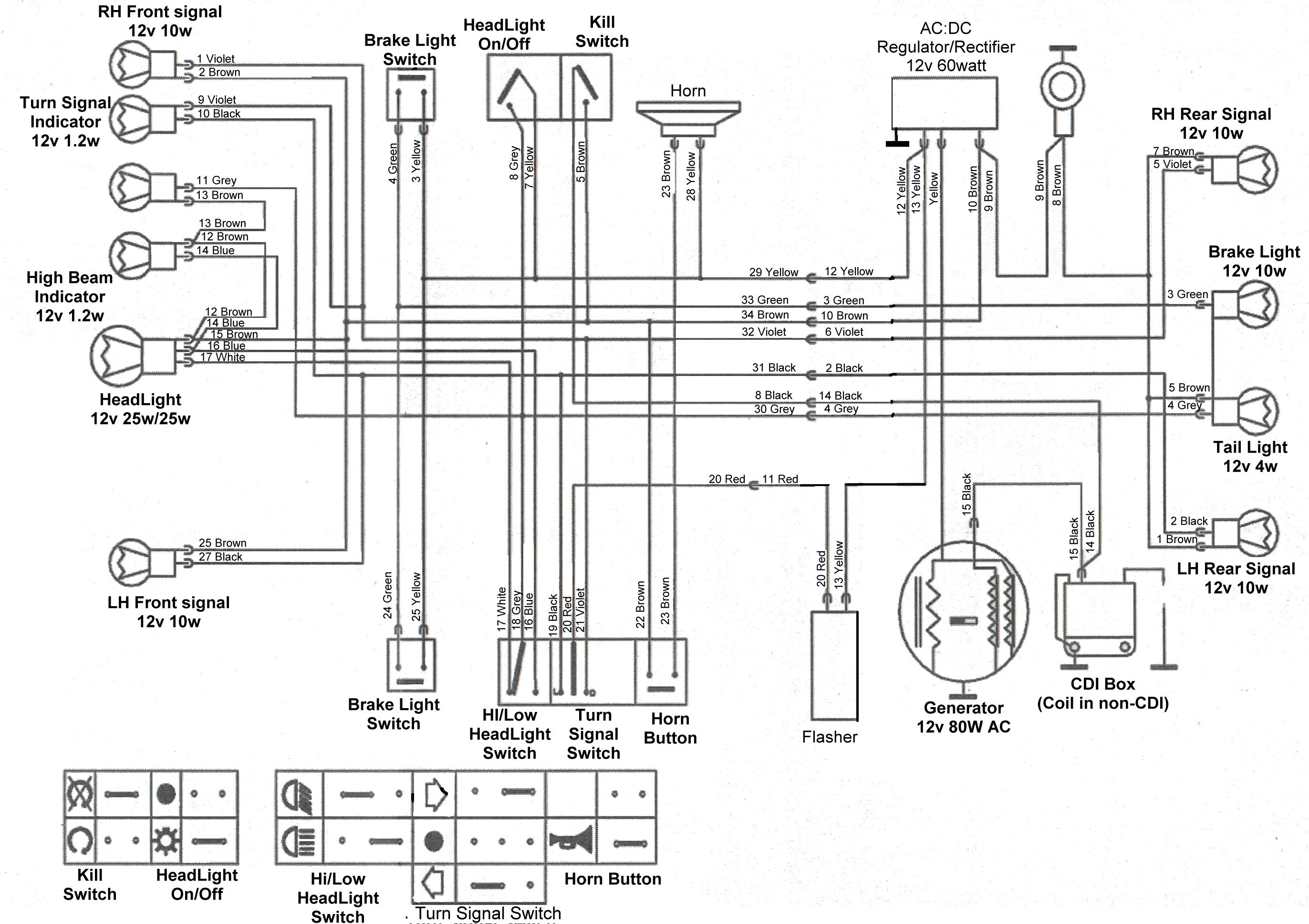 2 Tomos Wiring Diagrams