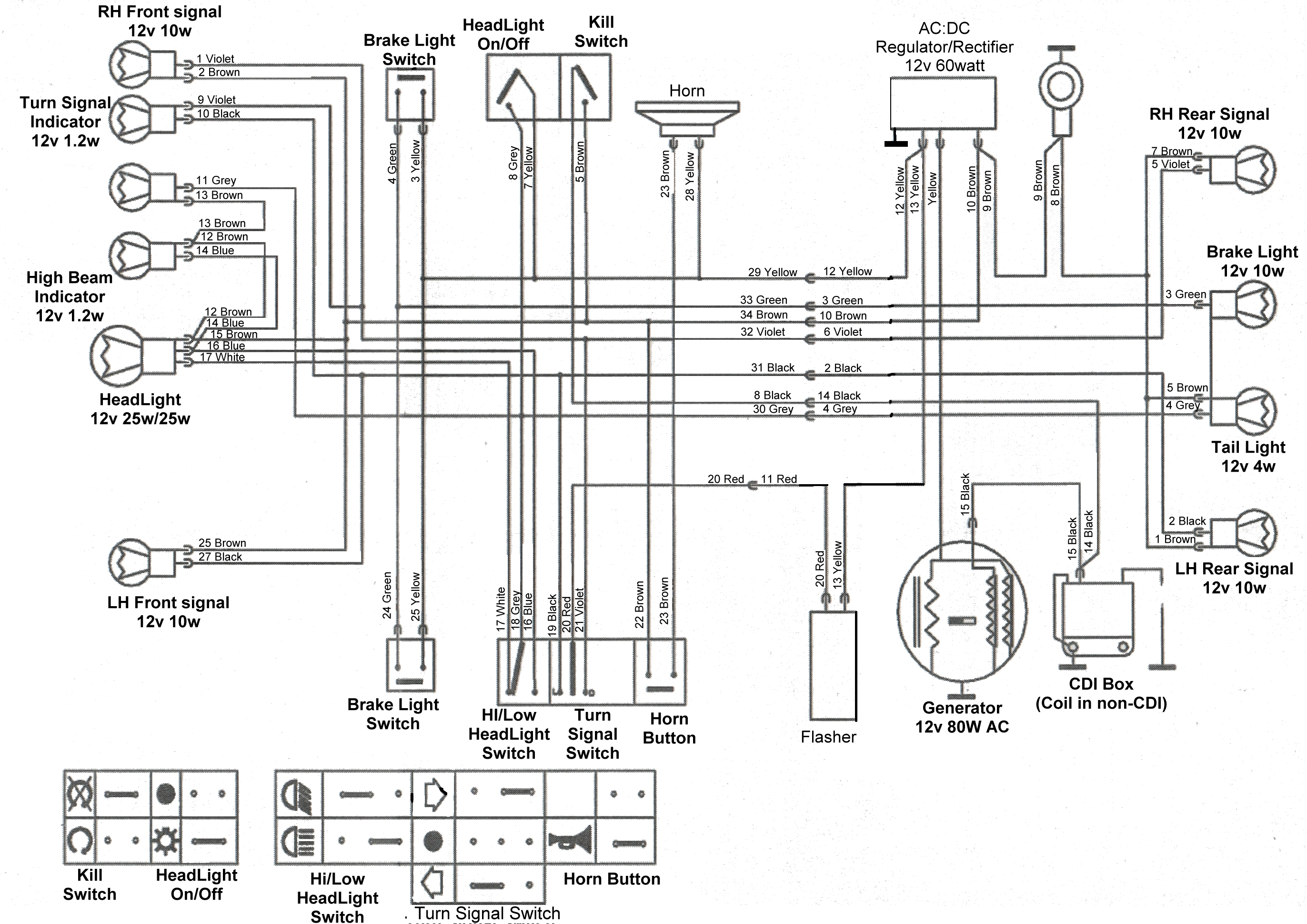 10 Tomos Moped Wiring Diagram