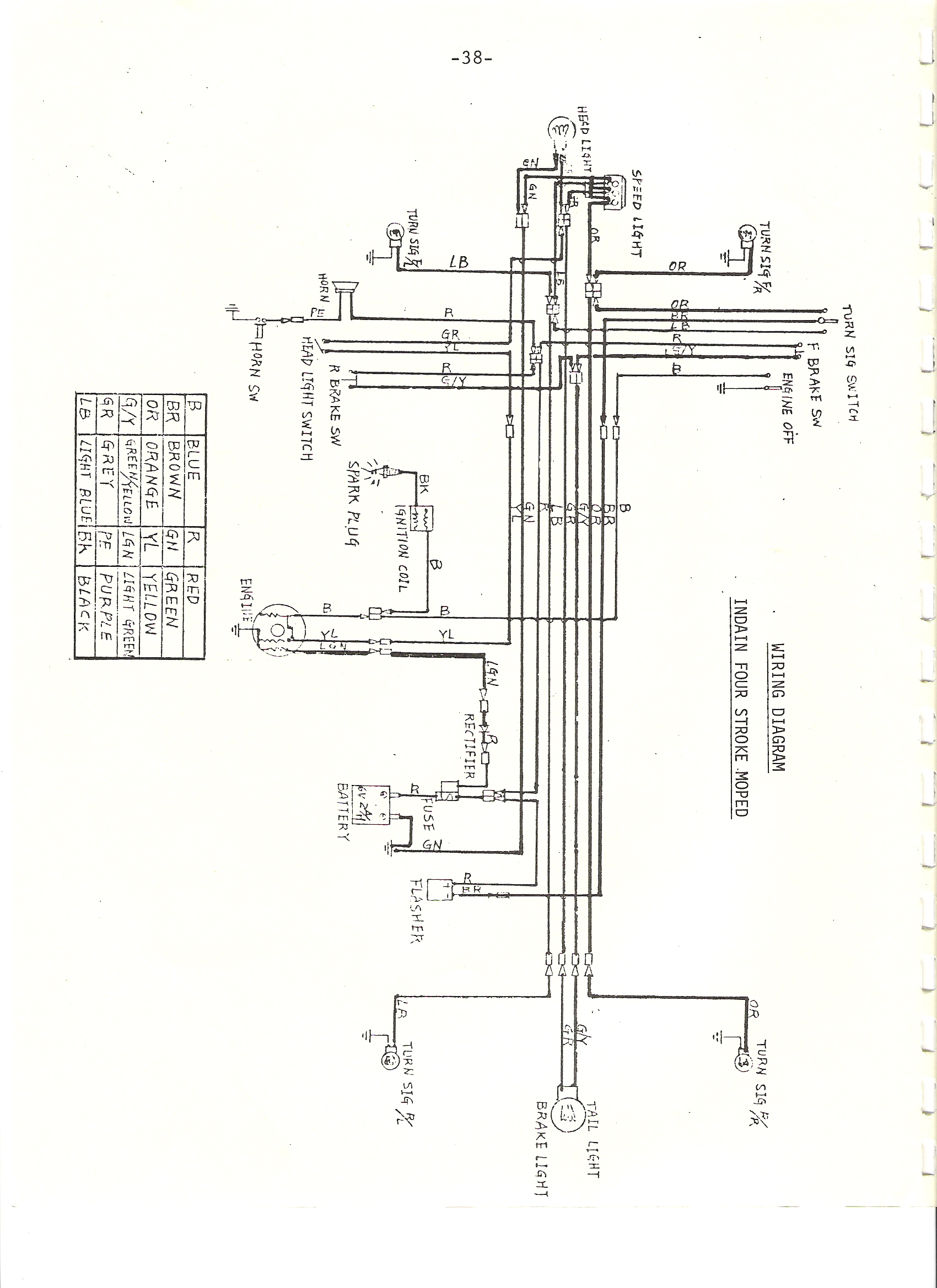 Re Indian Chief Wiring Diagram