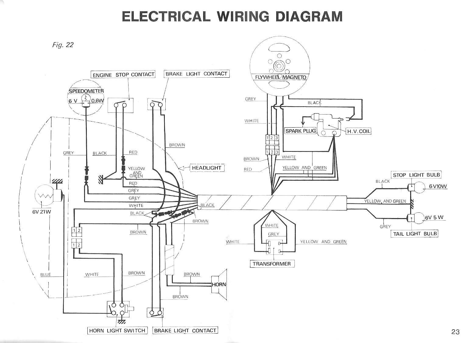 Peugeot Speedfight Wiring Diagram