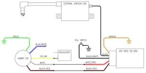 Yamaha Stx 125 Cdi Wiring Diagram  Somurich