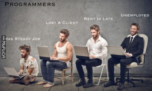 life-cycle-of-a-programmer