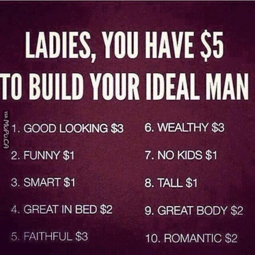 Build-your-ideal-man