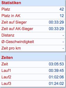 Gesamtzeit Münchner Laufserie