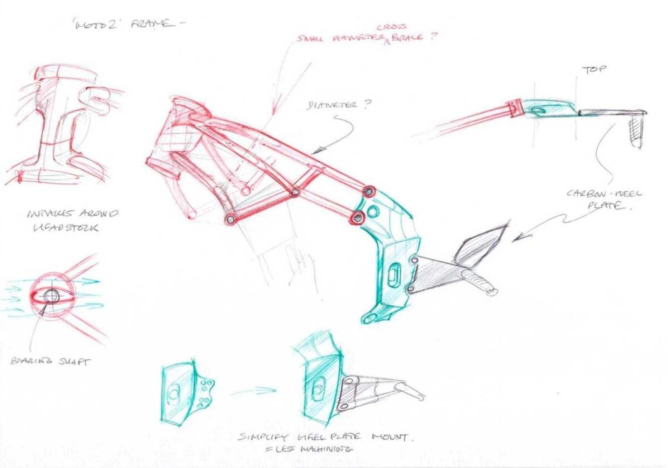 Design-sketches moto 2 road bike