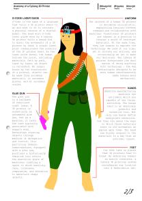 02_anatomy-of-a-cyborg-3d-printer
