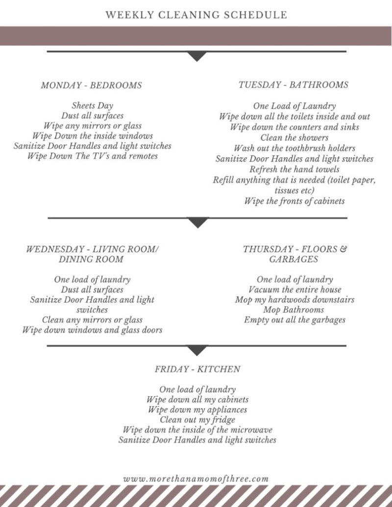 Weekly Cleaning Schedule Free Printable Cleaning Routine