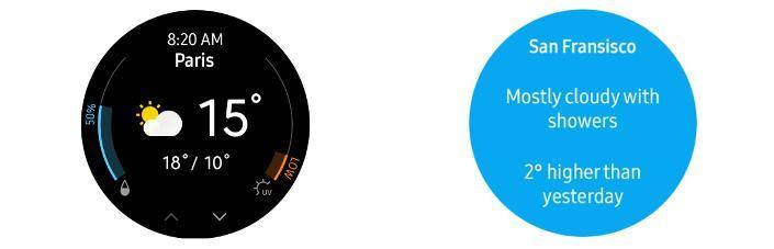 Gear S2 Update haucht Samsungs älterer Smartwatch neues Leben ein