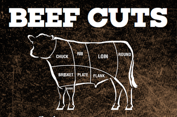Beef cuts (Photo credit: Certified Angus Beef)