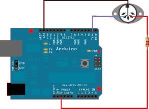MIDI con Arduino