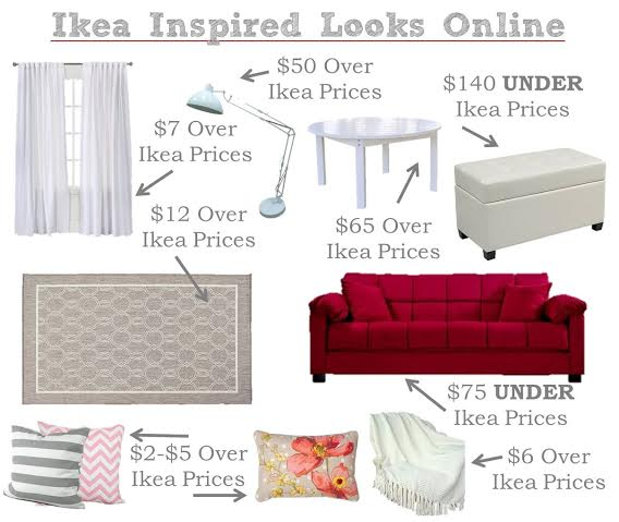 Ikea price compare