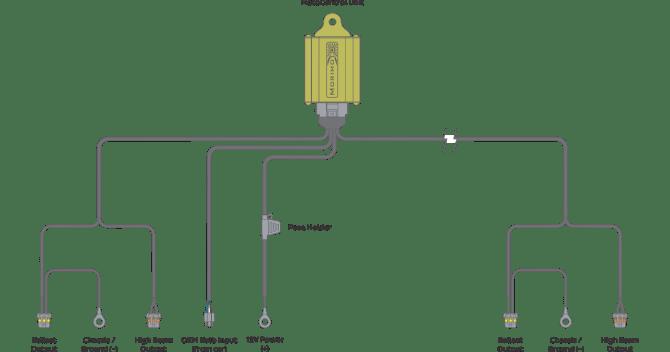 motocontrol bixenon h4/9003 hi/lo relay wire harness
