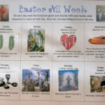 LDS Family Activity Guide to Celebrating Easter Week