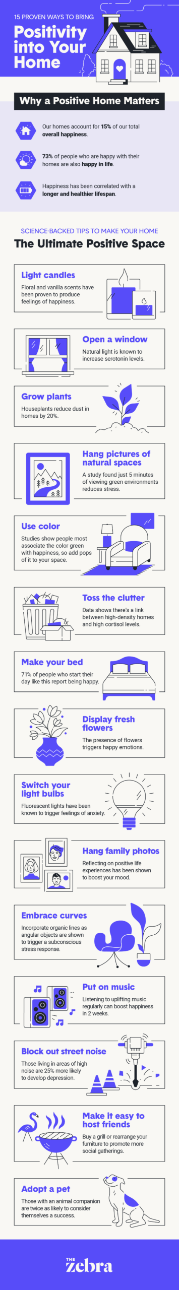 How to Bring Positivity into Your Home