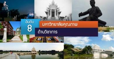 มหาวิทยาลัยด้านวิชาการในไทย
