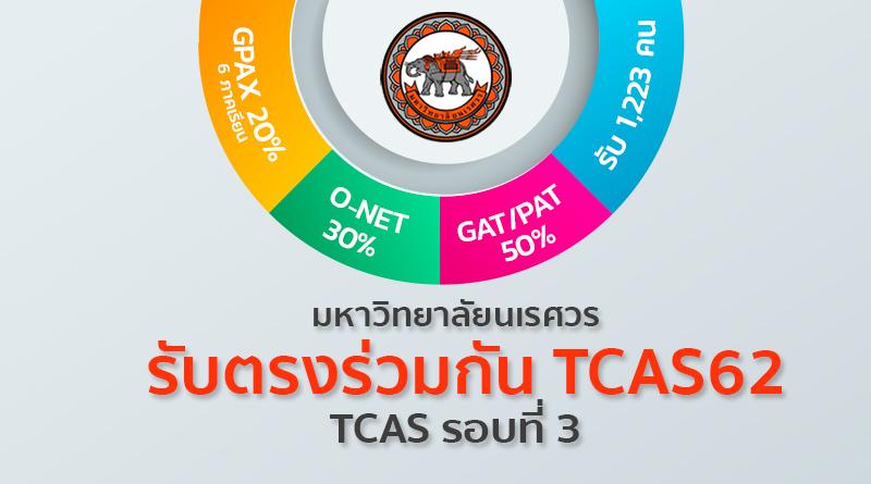 ม.นเรศวร ประกาศรับ TCAS รอบ 3 การรับตรงร่วมกัน 62 จำนวน 1,223 คน