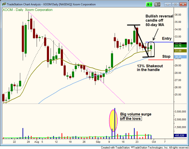 $XOOM CUP AND HANDLE