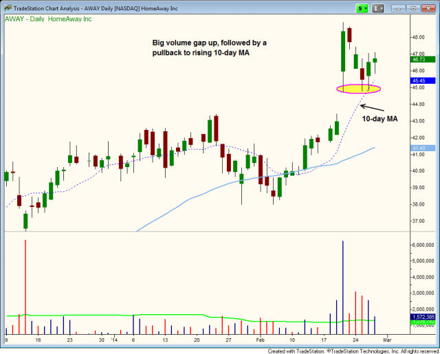 $AWAY BREAKOUT TO NEW HIGHS