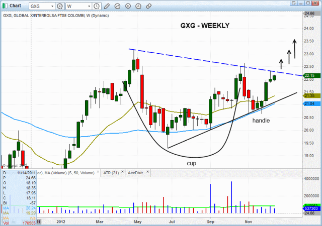 $GXG cup and handle