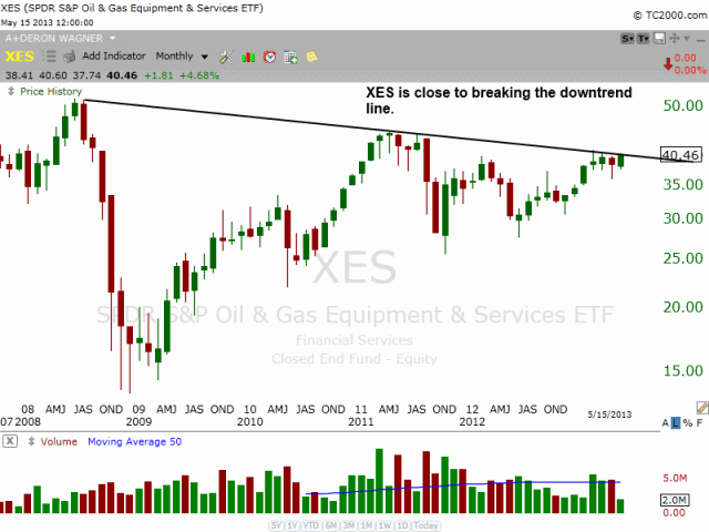 $XES Consolidation