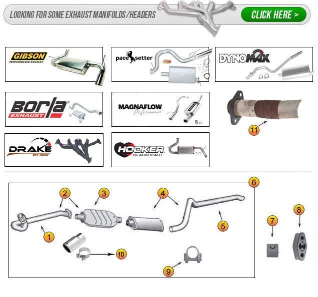 exhaust system parts for cherokee xj