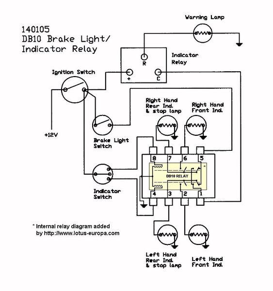 Pfaff Sewing Machine Diagram