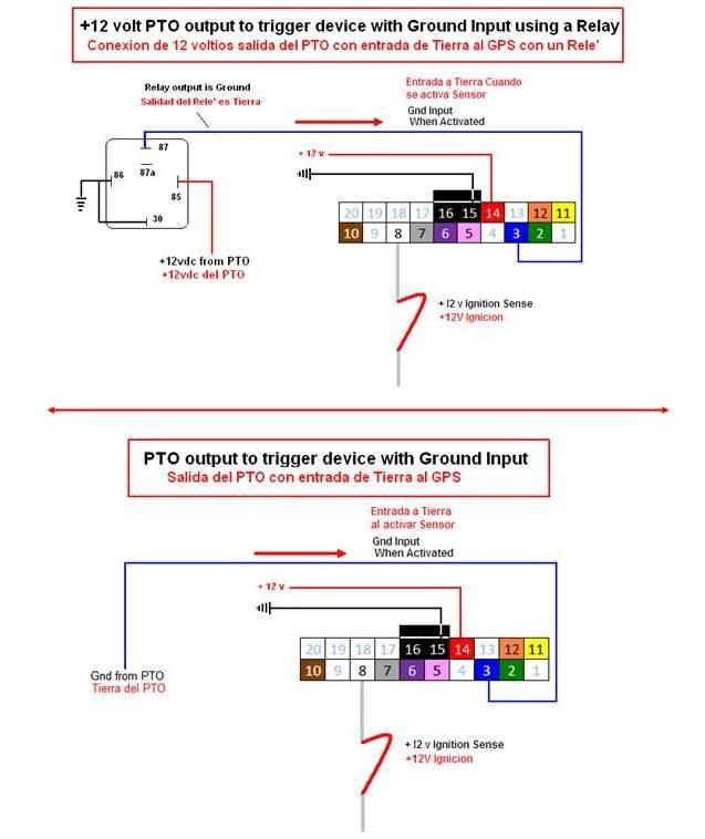 pto wiring diagram gps trackers  bottom switch wire