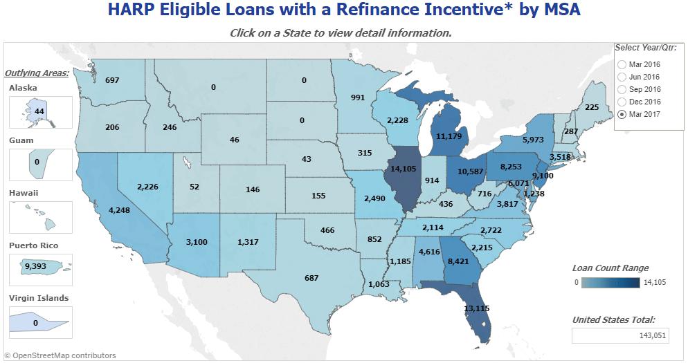 Image Result For Refinance Pool Loan