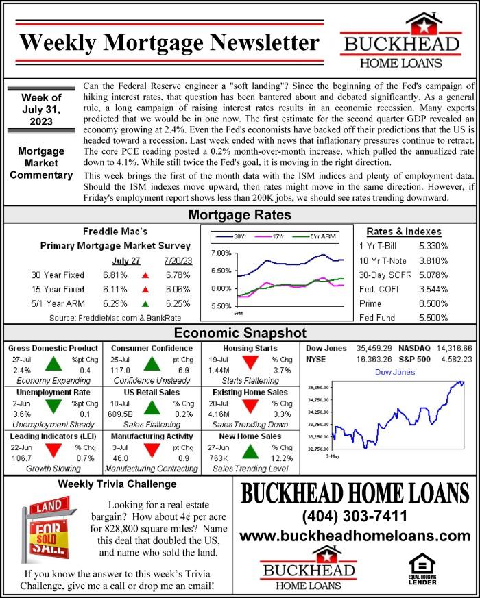 https://i2.wp.com/www.mortgageupdate.biz/BuckheadHomeLoansWeeklyMortgageNewsletter.jpg