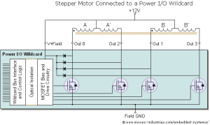 Controlling Stepper Motors Using Power IO Wildcard, C Library Functions and MOSFET Drivers for