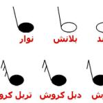 موسيقي وثقافه