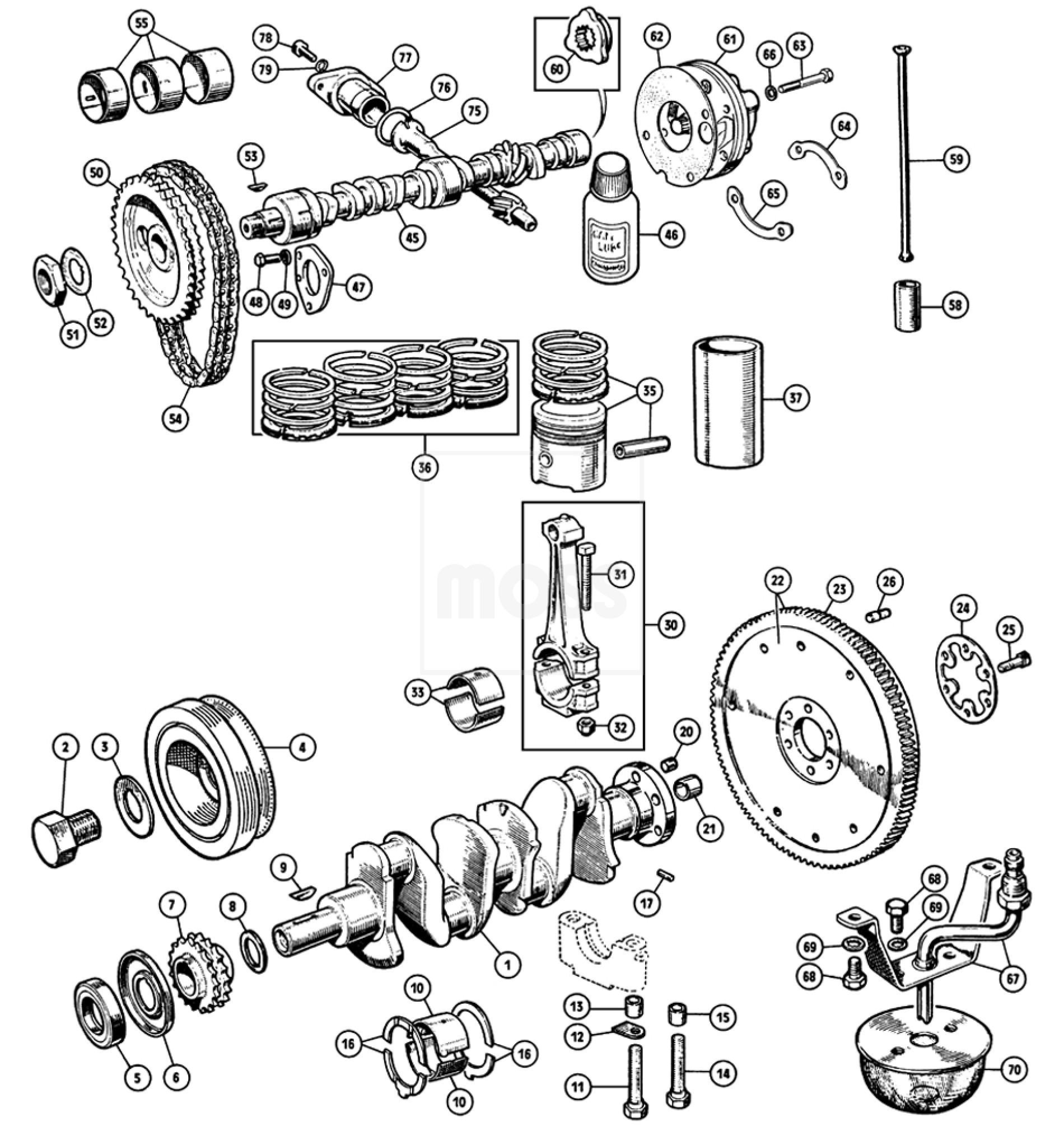 Internal Engine