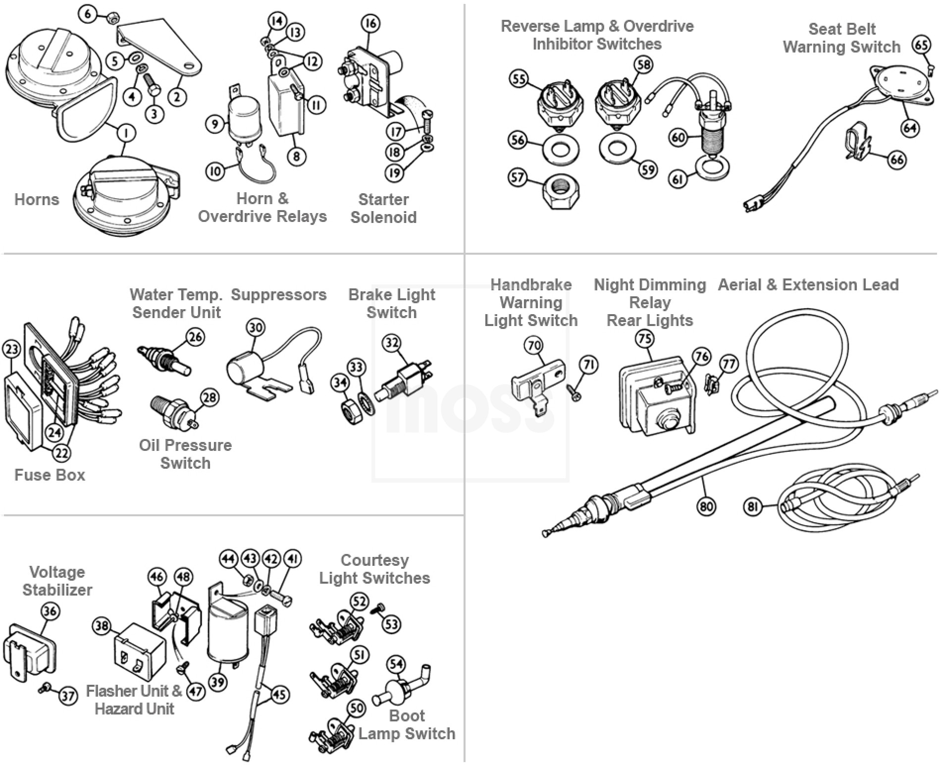 General Electrical Fittings