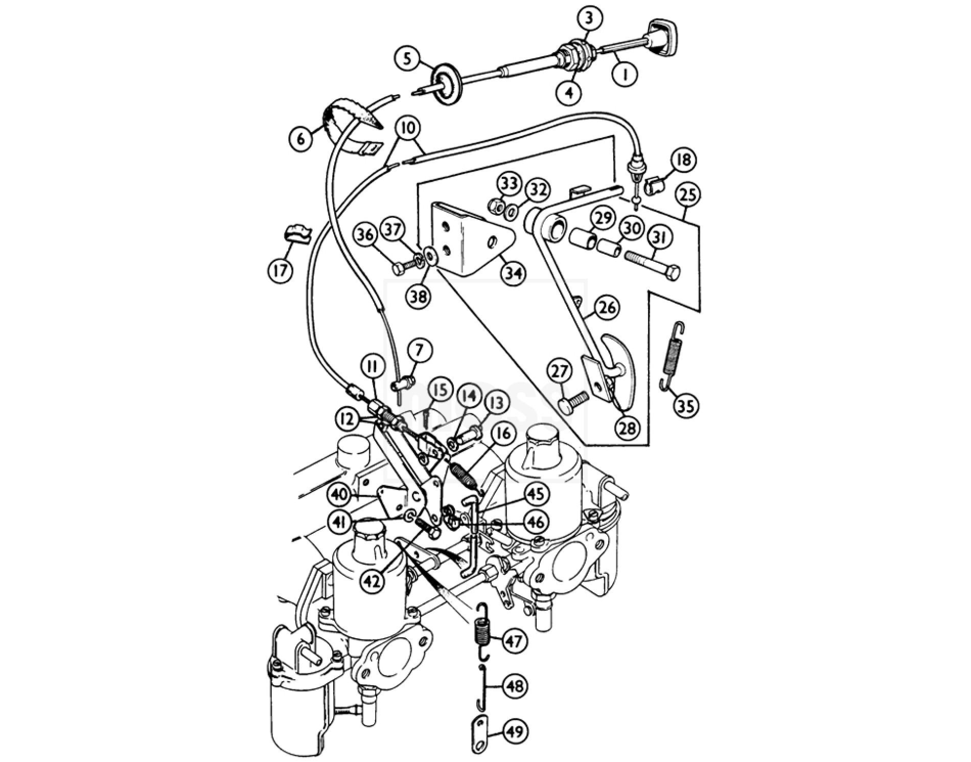 Accelerator Amp Choke Controls