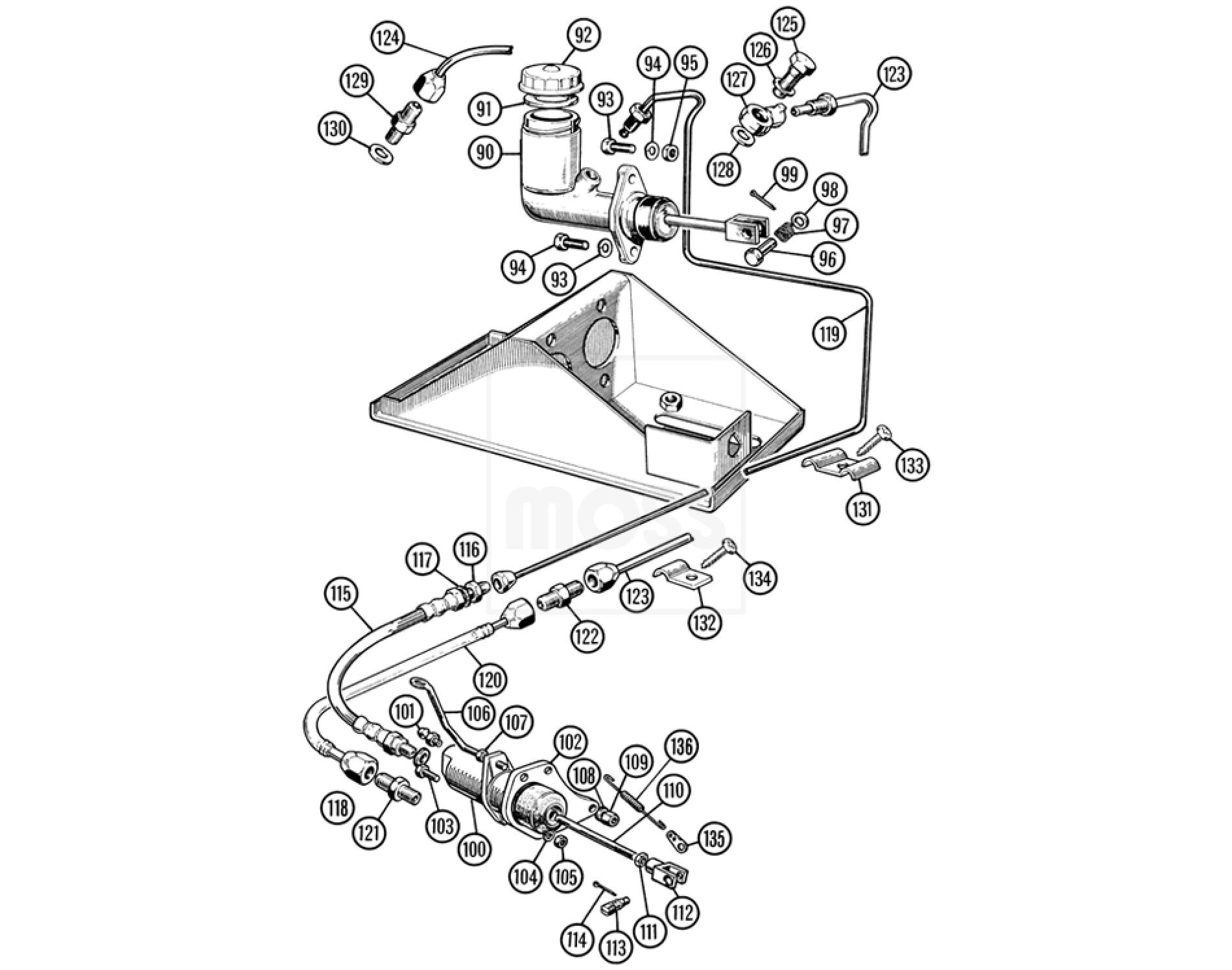 Girling Clutch Hydraulics