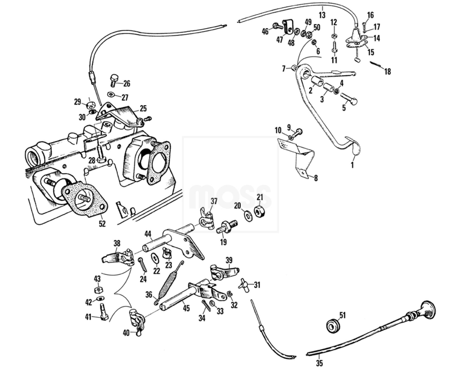 Engine Controls Su Hif4 Carburettors
