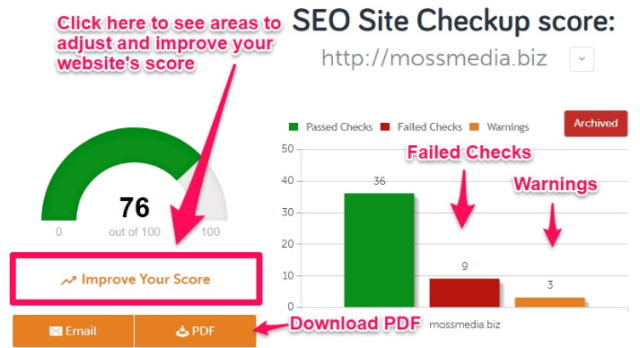 SEO SITE CHECKER