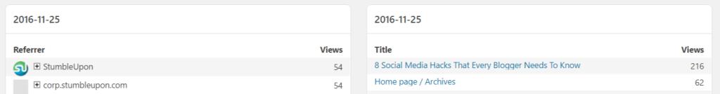 #Bloggers can use StumbleUpon to get massive blog traffic