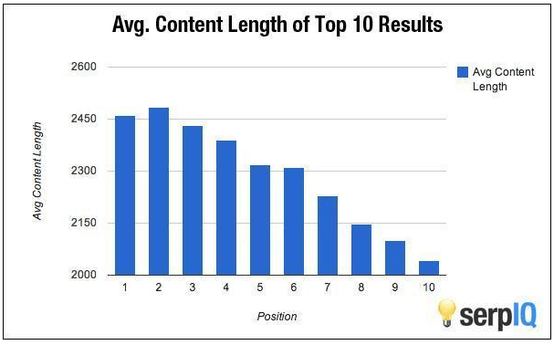 How to get free backlinks, 4 affordable SEO tips
