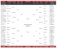 2006 NCAA Tournament Bracket