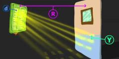معلومات عن نظرية تداخل الضوء