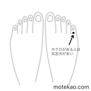 足の小指にほくろ