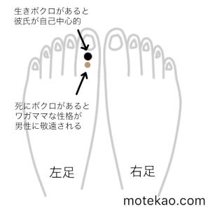 左足の親指にほくろがある女性