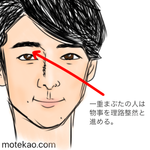 「涙袋がぷっくりしている」高橋一生さんは女性にモテモテ!