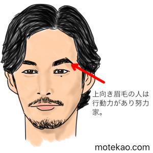 「眉毛が上向き」竹野内豊さんは行動力があり努力家