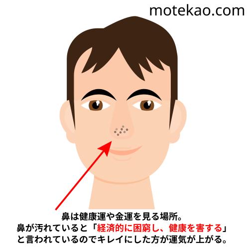 モテない男の顔の特徴「鼻の毛穴が汚れている」
