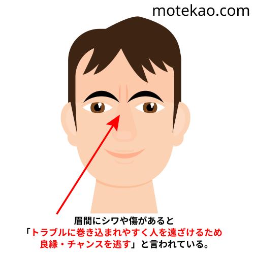 モテない男の顔の特徴「眉間にシワが寄っている」