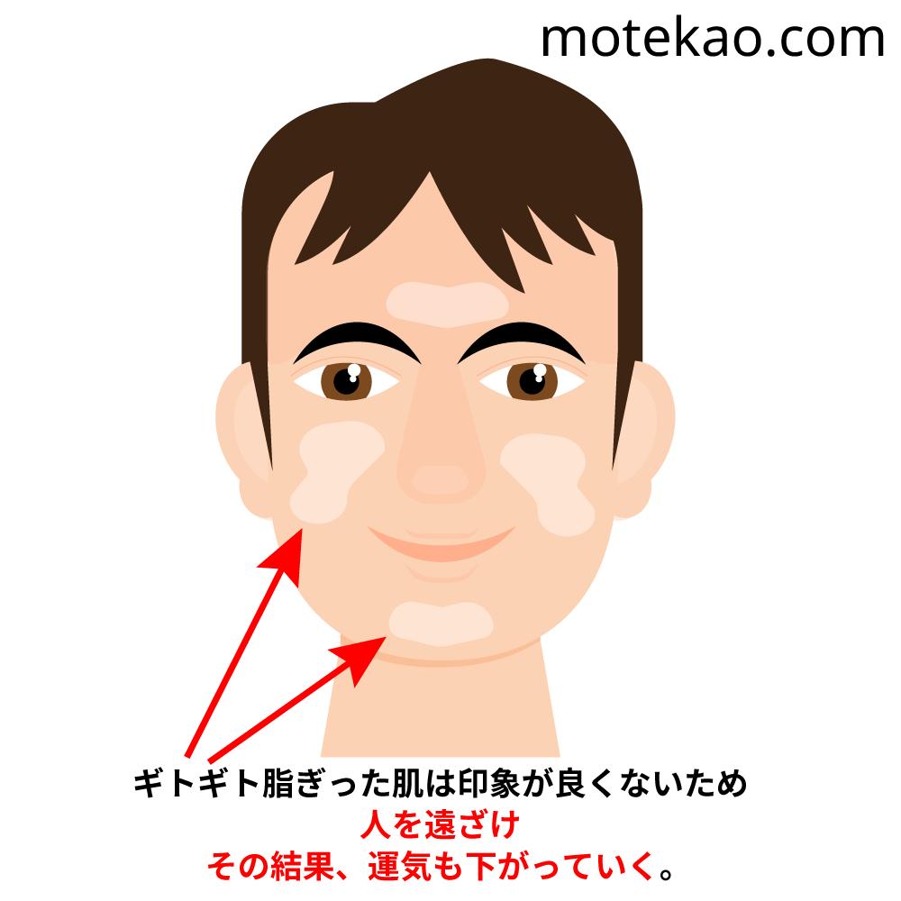 モテない男の顔の特徴「肌が脂っぽい」