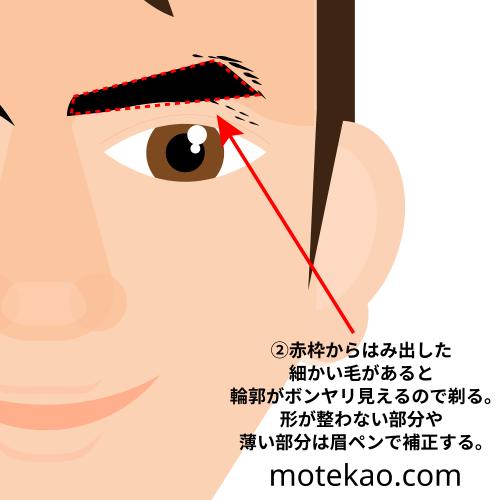 メンズ眉毛の整え方