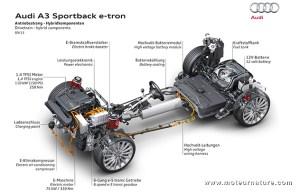 PSA : l'hybride rechargeable va étouffer l'hybride air